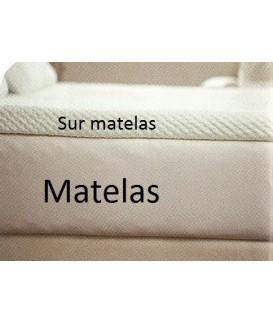 MATELAS A MEMOIRE DE FORME DOUBLE (Max 140 x 190 x 15 cm) Loisirs Caravaning